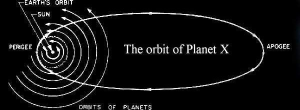 SKRIVENO TV Nibiru dolazi: 12. planet, planet X, planeta sudnjega dana